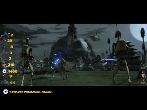 Star Wars The Clone Wars Season 2 Droid Death Count