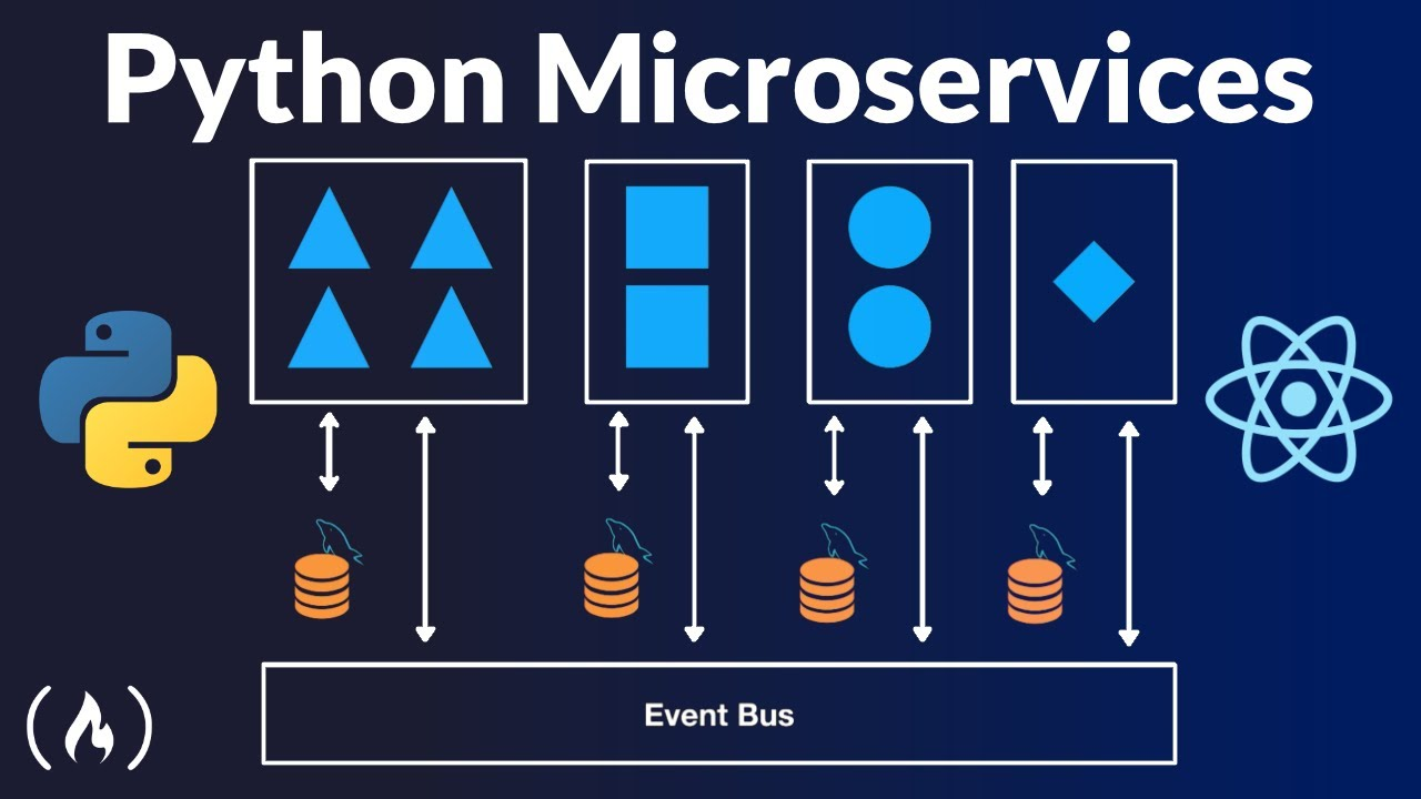 Python Microservices Web App (with React, Django, Flask) - Full Course