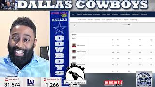 The Dallas Cowboys 53 Man Roster and More