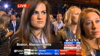 **Lost Ones**Republicans Crying Election Night 201