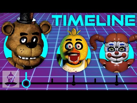 The Complete Five Nights At Freddy's Timeline! | The Leaderboard