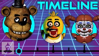The Complete Five Night at Freddy's Timeline! | The Leaderboard