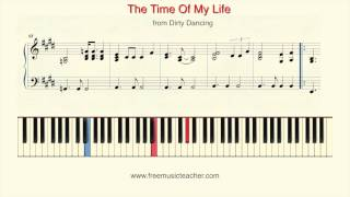 How To Play Piano:(I