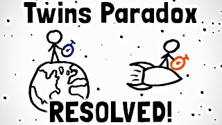 Complete Solution To The Twins Paradox by : minutephysics