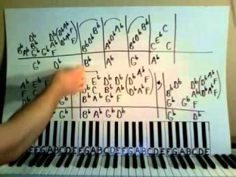 How To Play Happy Ending By Mika Shawn Cheek Piano Lesson Tutorial