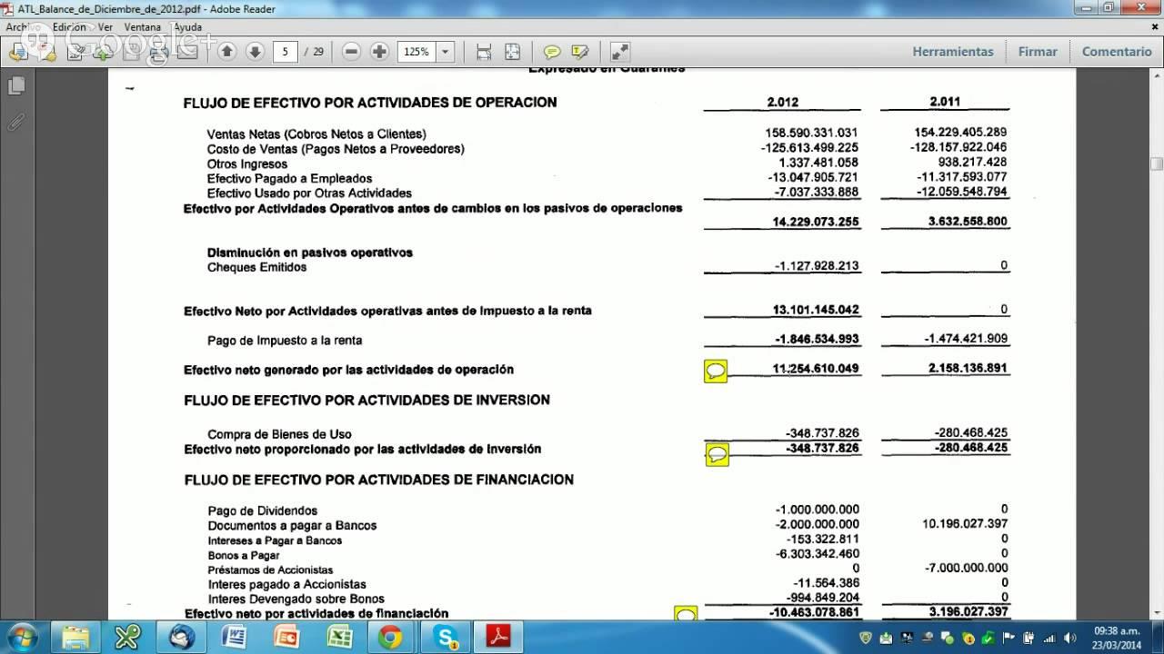 Como leer e interpretar los estados financieros de una empresa de ...