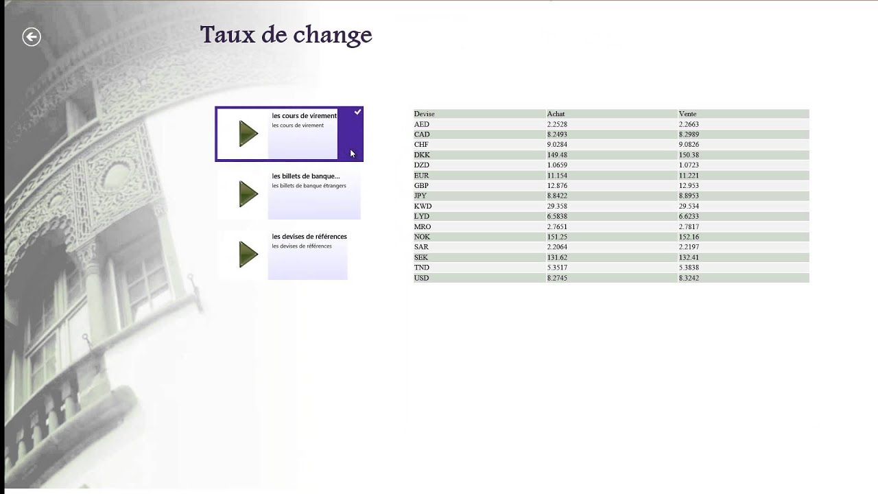 Bank Al Maghrib Touch Lication By Microsoft Maroc Et Algo Consulting