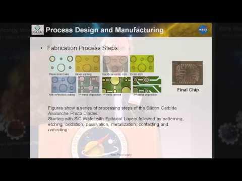 Silicon Carbide Deep Ultraviolet Detectors