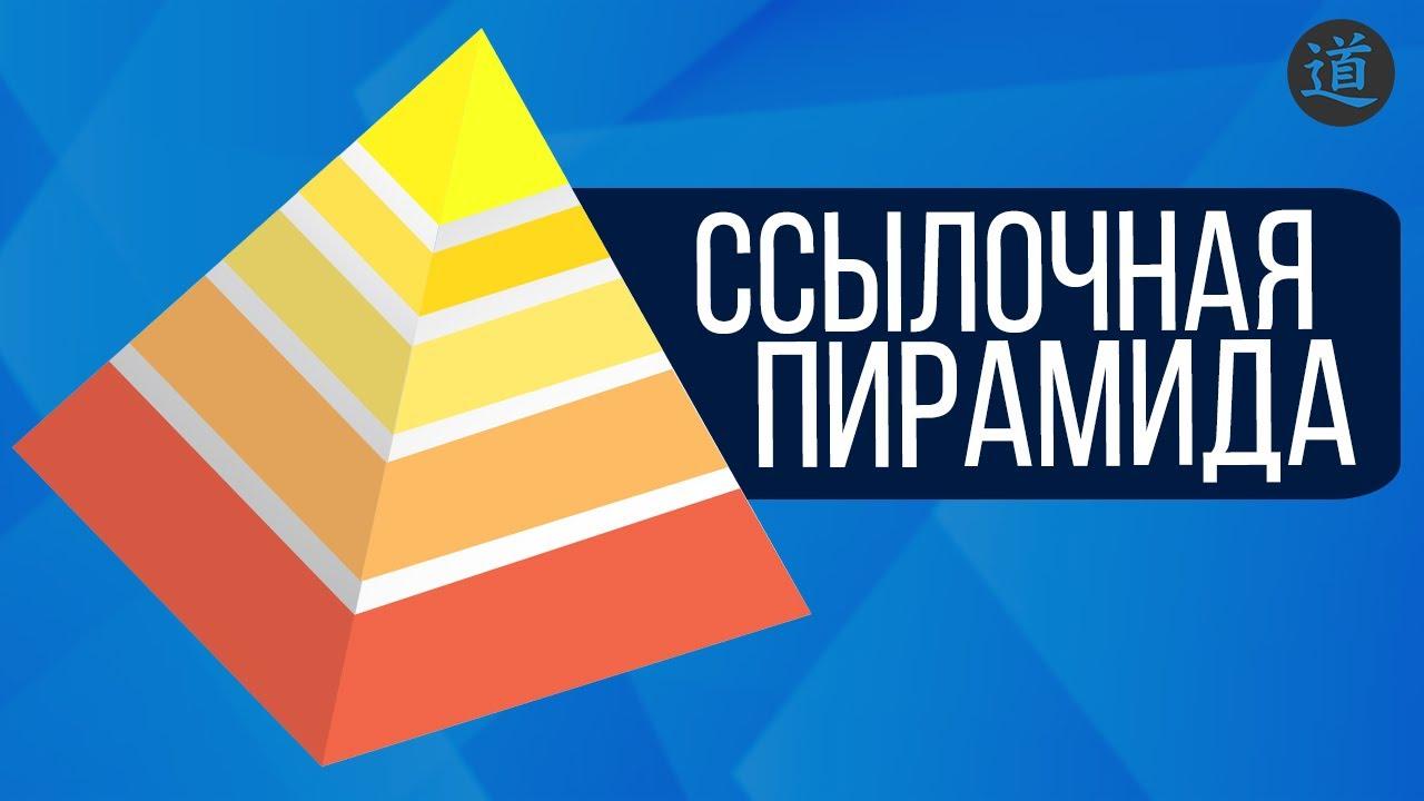 Ссылочная пирамида Кремёнки размещение по каталогам Площадь Борьбы
