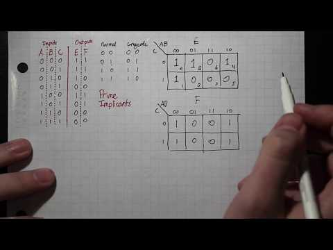 HOW TO: Combinational logic: Truth Table → Karnaugh Map → Minimal Form → Gate Diagram
