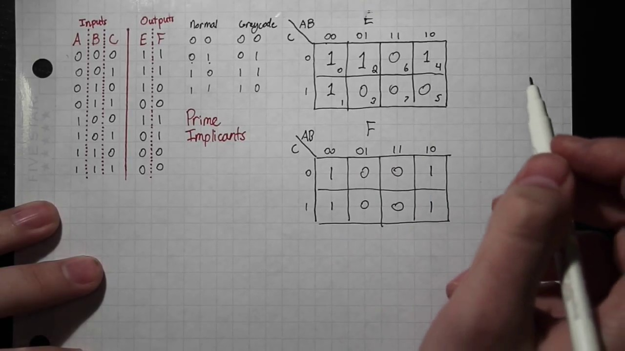how to combinational logic truth table karnaugh map minimal form gate diagram [ 1280 x 720 Pixel ]