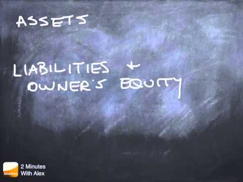 Balance Sheet Overview: Assets, Liabilities, Owner's Equity