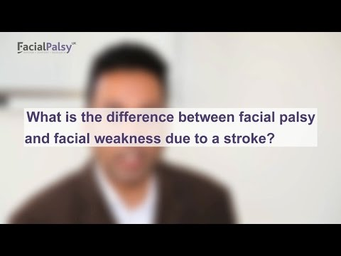 Eyecare - Management of Flaccid Paralysis - Facial Palsy DVD 1.