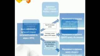 Звірка документів з ЄРПН в програмі Medoc IS