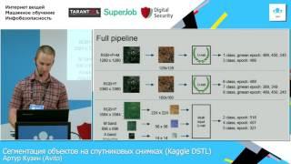 Сегментация объектов на спутниковых снимках (Kaggle DSTL) / Артур Кузин (Avito)