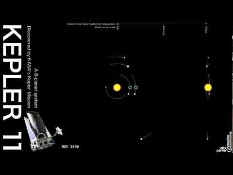 Kepler 11: A Six-Planet Sonata