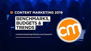 2019 Content Marketing Research Report