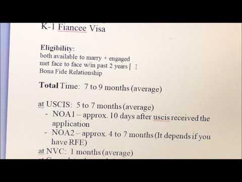 2018) K1 Fiance Visa Timeline - YouTube