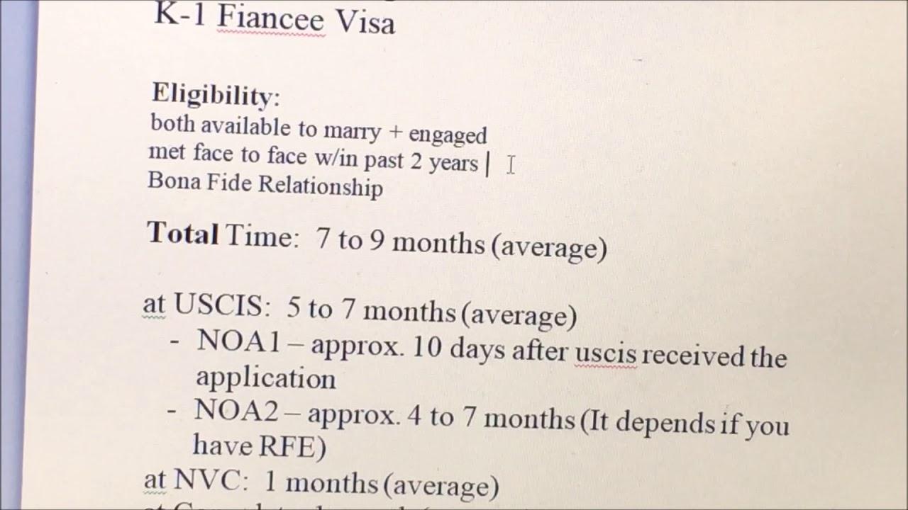 (2018) K1 Fiance Visa Timeline