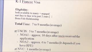 Fiance visa processing time 2019