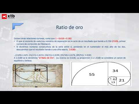 "'Estrategia  Trading de corto plazo con Fibonacci' ""Daniel Meriño"""