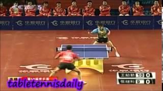 【卓球】 前陣フォアハンドカウンター集 Table Tennis Counter Topspin thumbnail