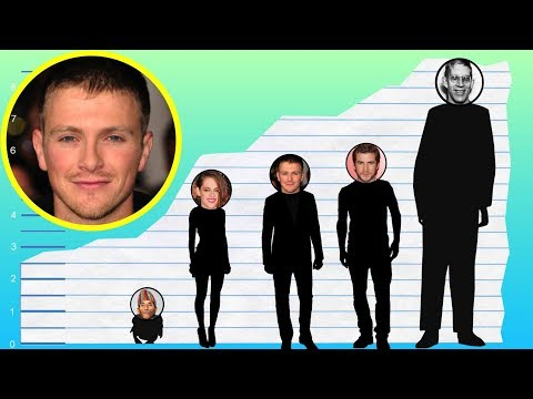 How Tall Is Charlie Bewley?  Height Comparison!