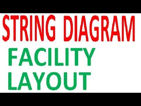 String Diagram Facility Layout Optimization
