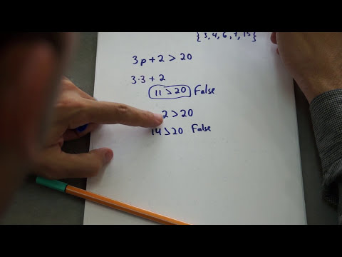 Matemática Básica - Open Sentence, Solution SET