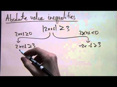 absolute-value-inequalities