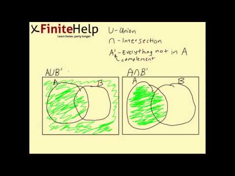 Unions intersections complements shading venn diagram aka videos ccuart Images