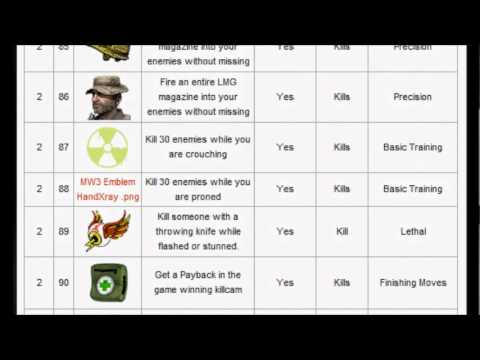 mw3 callsigns and emblems