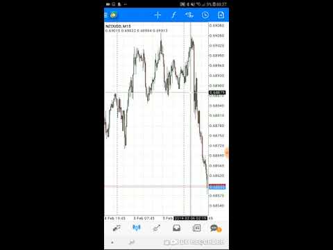 LESSON ON TRADING FUNDAMENTAL PART OF FOREXX
