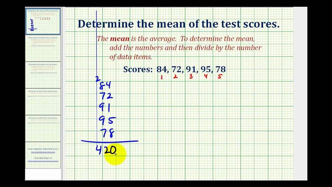 Calculate Mean Absolute Deviation (M.A.D) – GeoGebra