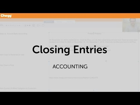 Closing Entries | Accounting | Chegg Tutors