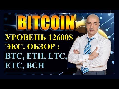 БИТКОИН!! УРОВЕНЬ 12600! ОБЗОР BTC, ETH, ETC,BCH