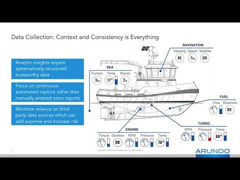 Webinar - Digital Ships: Connected Vessels and Machine Learning Applications for Maritime Operations