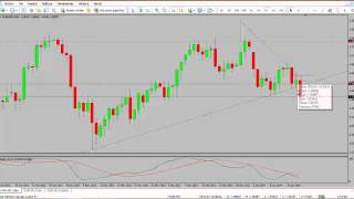 Calcular ganancias en forex