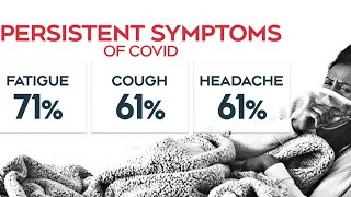 Study looks at long-term effects of COVID-19 in young adults