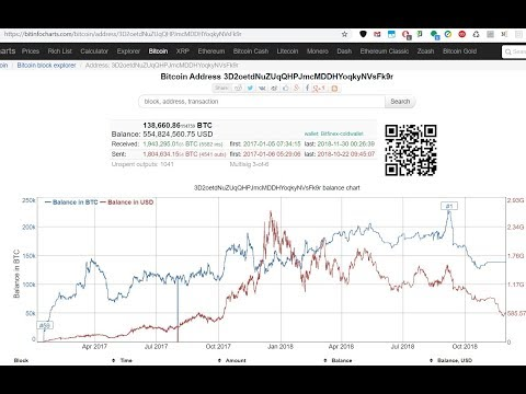 How To Track Bitcoin Wallets For Transactions?