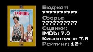 """Вечерний Кинотеатр #37 """"ЗАЙЧИК"""" Обзор / Рекомендация фильма"""