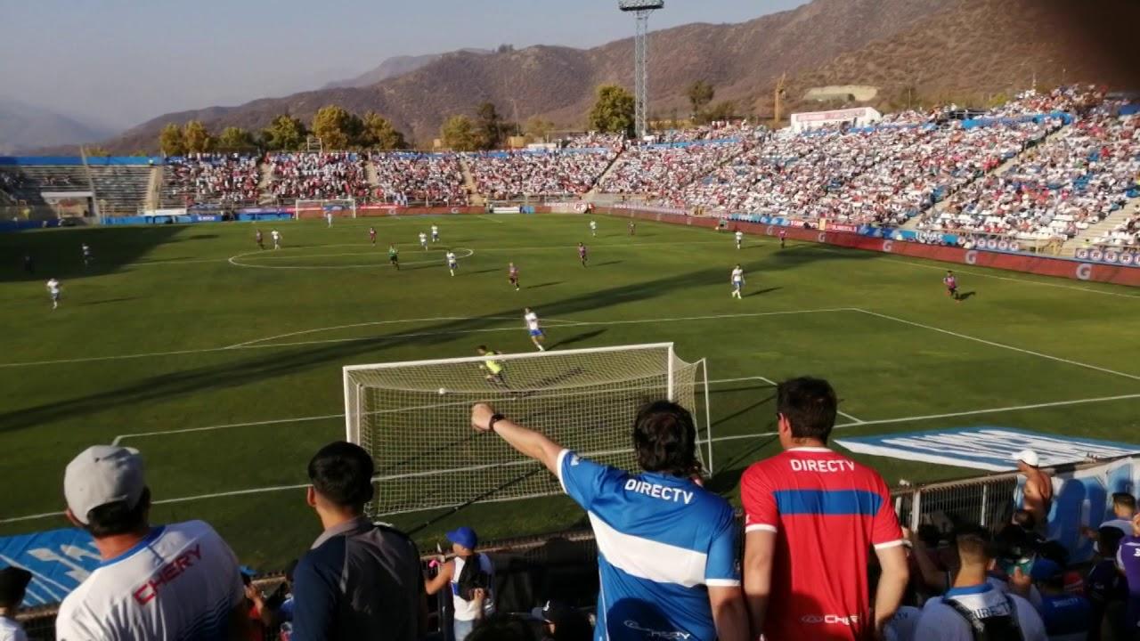 REACCIÓN Universidad Católica 3-1 Deportes Iquique // 15 de 15 posibles // LOS CRUZADOS 2020