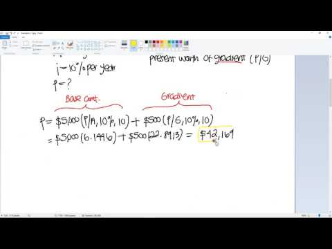 Gradient Formulas