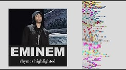 Eminem on Chloraseptic Remix - Lyrics, Rhymes Highlighted (091)