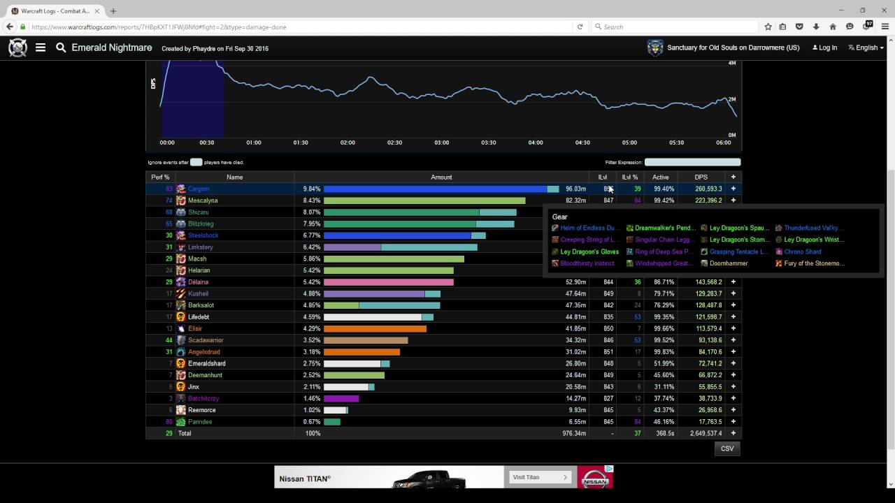 World of Warcraft raid log analysis using Warcraft Logs