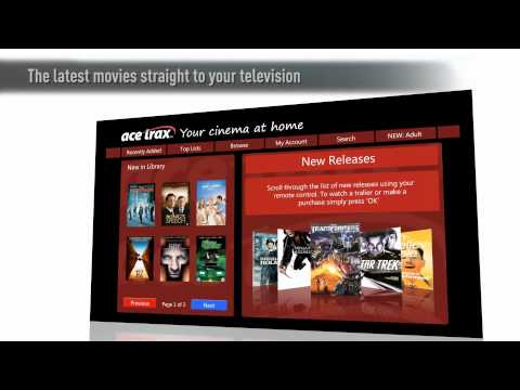 Panasonic SMART VIERA TV Explained