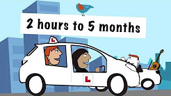 Dayinsure Learner Insurance 2 hrs to 5 months