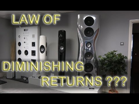 HiFi Law of DIMINISHING RETURNS - Does it Exist?? HiFi and Home Cinema