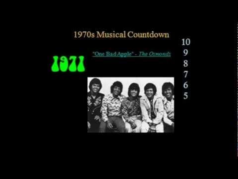 1970s Musical Countdown