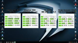 Benchmark M.2 SSD vs SSD vs HDD vs USB 3.0